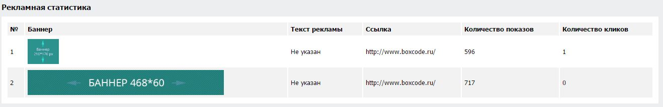 рекламная статистика boxcode